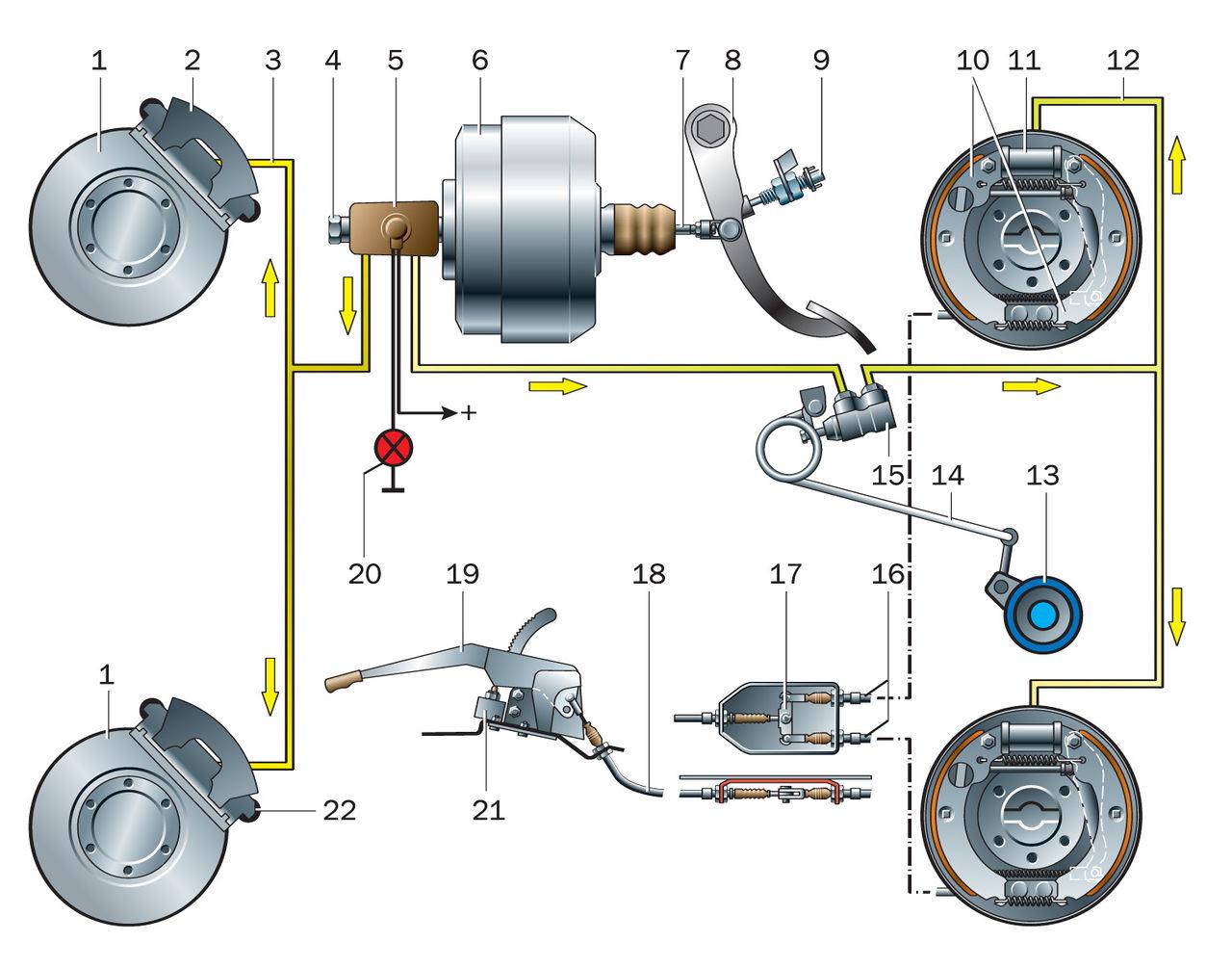 Тормозные трубки бмв е39 схема